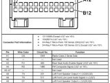 Chevy Colorado Stereo Wiring Diagram 2005 Chevy Wiring Harness Wiring Diagram Files