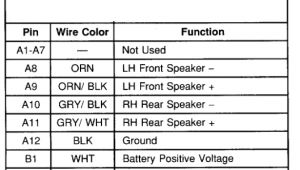 Chevy Trailblazer Radio Wiring Diagram 2001 Chevy Radio Wiring Diagram Wiring Diagram Operations