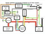 China 110cc atv Wiring Diagram atv Starter Wiring Diagram Blog Wiring Diagram