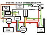 Chinese atv Cdi Box Wiring Diagram atv Wiring Diagrams for Dummies Ge15k De