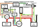 Chinese atv Wiring Diagram 110cc Chinese atv Wiring Diagram 110cc Lovely Chinese atv Engine Diagram