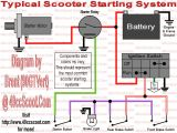 Chinese Scooter Wiring Diagram 49cc Scooter Wiring Diagram Wiring Diagram Name