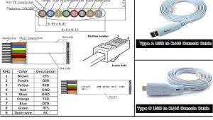 Cisco Console Cable Wiring Diagram Cl 9062 Usb Serial Rj45 Wiring Diagram Free Diagram