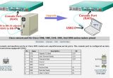 Cisco Console Cable Wiring Diagram Usb Konsole Kabel Mit Ftdi Chip 1 8 M 6 Ft Ersetzt Rs232 Db9 Db25 Zu Rj45 Fur Laptop Und Pc In Windows Vista Mac Linux Blau