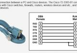 Cisco Console Cable Wiring Diagram Vd 5426 Console Cable Wiring Diagram Additionally Diagram