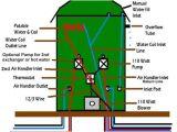 Clayton Wood Furnace Wiring Diagram Hardy H2 Furnace Wiring Diagram Wiring Diagram Show