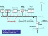 Clean Earth Wiring Diagram Grounding Systems In the Ham Shack Paradigms Facts and Fallacies