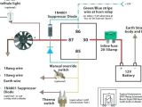 Clean Earth Wiring Diagram Par Car Golf Cart Wiring Diagram 2008 Tahoe Horn 1968 Mustang Tach