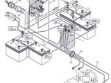Club Car 48 Volt Wiring Diagram 10 Best Golf Cart Wiring Diagrams Images In 2017 Electric Vehicle