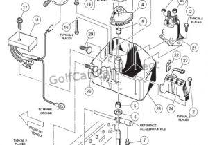 Club Car Ds Gas Wiring Diagram Club Car Fuse Box Wiring Diagram User