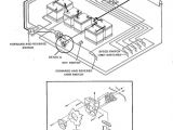 Club Car Ds Starter Generator Wiring Diagram 56d23 Ez Go Starter Wiring Diagram Wiring Library