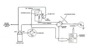 Coil to Distributor Wiring Diagram Coil and Distributor Wiring Diagram Wiring Diagram Technic