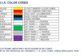 Color Wiring Diagram Car Stereo ford Stereo Wiring Color Codes In Addition ford Panel Truck Free