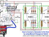 Control Panel Wiring Diagram Pdf Wiring Diagram Generator Control Panel Wiring Diagram Var