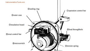 Conveyor Pull Cord Switch Wiring Diagram Conveyor Pull Cord Switch Wiring Diagram Wiring Diagram
