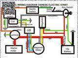 Coolster 110 atv Wiring Diagram 110 atv Wiring Schematics Wiring Diagram