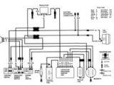 Coolster 110 atv Wiring Diagram Miqueas Nugas Miqueasnugas On Pinterest
