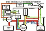 Coolster 110cc Wiring Diagram Chinese Coolster 125 atv Wiring Diagram Wiring Diagram Database