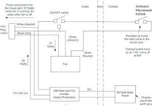 Cotherm thermostat Wiring Diagram Ceramic Heater Wiring Diagram Delonghi Heater Wiring Schematic