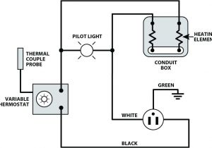 Cotherm thermostat Wiring Diagram Dual Immersion Heater Wiring Ivoiregion