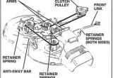 Craftsman Gt6000 Wiring Diagram Riding Mower and Garden Tractor Belt Routing Diagrams Mowers
