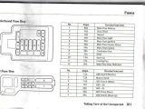 Crx Wiring Diagram Civic Dx 94 Wiring Diagram Schema Wiring Diagram