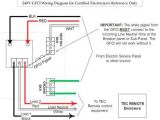 Curtis Controller Wiring Diagram 13 Popular Electrical Wire Gauge Size Chart Pictures Type On Screen