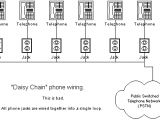 Daisy Chain Electrical Wiring Diagram Daisy Chain Wiring Wiring Diagram Files