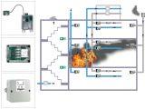 Damper Motor Wiring Diagram 1 Phase Damper Wiring Diagram Wiring Diagram