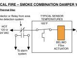 Damper Motor Wiring Diagram Belimo Wiring Diagram Wiring Diagram Centre