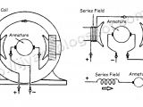 Dc Motor Wiring Diagram 4 Wire Dc Motor Diagram Wiring Diagram Sample