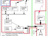 Dcc Decoder Wiring Diagram Dcc Tips