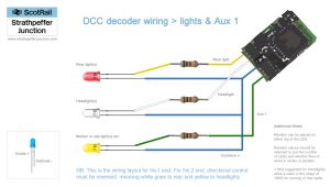 Dcc Decoder Wiring Diagram Lima Archives Page 2 Of 3 Strathpeffer Junction