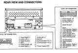 Delco Radio Wiring Diagram Gm Delco Radio Schematics Wiring Diagram List