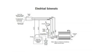 Dexter Electric Over Hydraulic Wiring Diagram Dexter Wiring Diagram Data Schematic Diagram