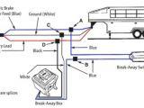 Dexter Trailer Brakes Wiring Diagram Dexter Trailer Brakes Wiring Diagram Best Of Dexter Brake Wiring