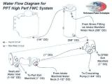 Diesel Alternator Wiring Diagram Mazda Engine Electrical Diagram 3 Circuit Diagram Wiring Wire