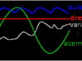 Direct Current Wiring Diagrams Direct Current Wikipedia