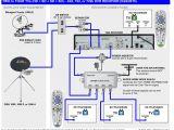Directv Swm Lnb Wiring Diagram Swm 5 Wiring Diagram Wiring Diagram today