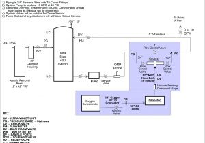 Diy Home Electrical Wiring Diagrams 3 Battery Wiring Diagram In Rv Wiring Diagram Centre