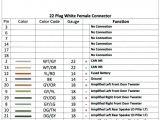 Dodge Dart Radio Wiring Diagram Ram Stereo Wiring Diagram Kobiturkfinans Com