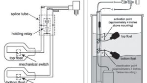 Double Float Switch Wiring Diagram Vk 9808 Wire Float Switch Wiring Diagram On 230v Single