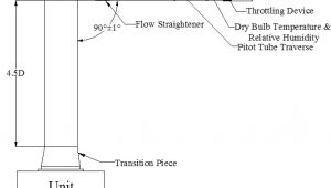 Double Gang Outlet Wiring Diagram Schematic Plug Wiring Diagram Dry Wiring Diagram Sheet