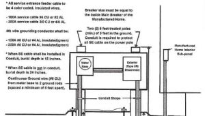 Double Wide Mobile Home Electrical Wiring Diagram Mobile Home Electrical Wiring Diagram Wiring Diagram Inside
