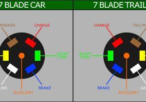 Draw Tite Trailer Brake Controller Wiring Diagram Reese Wiring Diagram Wiring Diagram Operations