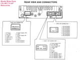 Dsx S100 Wiring Diagram S100 Wiring Diagram Wiring Diagram