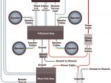 Dual Amplifier Wiring Diagram Amplifier Wiring Diagrams How to Add An Amplifier to Your Car Audio