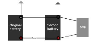 Dual Battery Wiring Diagram Car Audio Adding A Second Car Battery for High End Audio