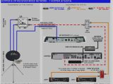 Dual Light Switch Wiring Diagram Cat5e Wire Diagram Awesome Peerless Light Switch Wiring Diagram