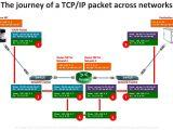 Dual Xd7500 Wiring Diagram Wrg 2562 Dish Network Dpp44 Wiring Diagram